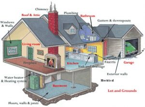 home inspection seattle wa